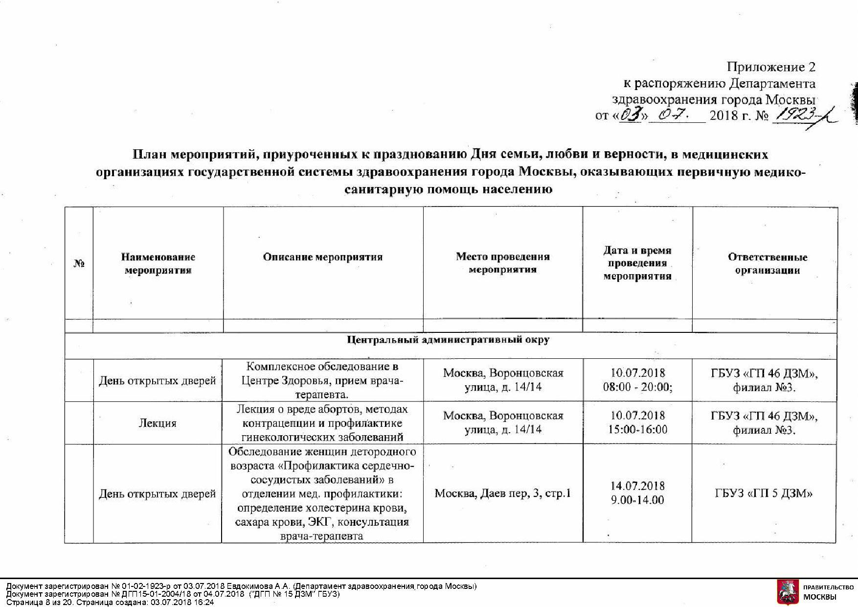 Справка от педиатра Яснополянская улица медицинская справка№086, прошождение коммисии в г.люберцы