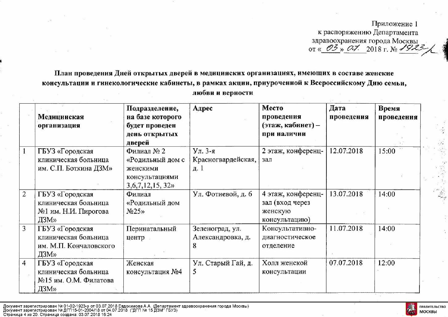 Анализ мочи Яснополянская улица Справка из травмпункта Цветной бульвар