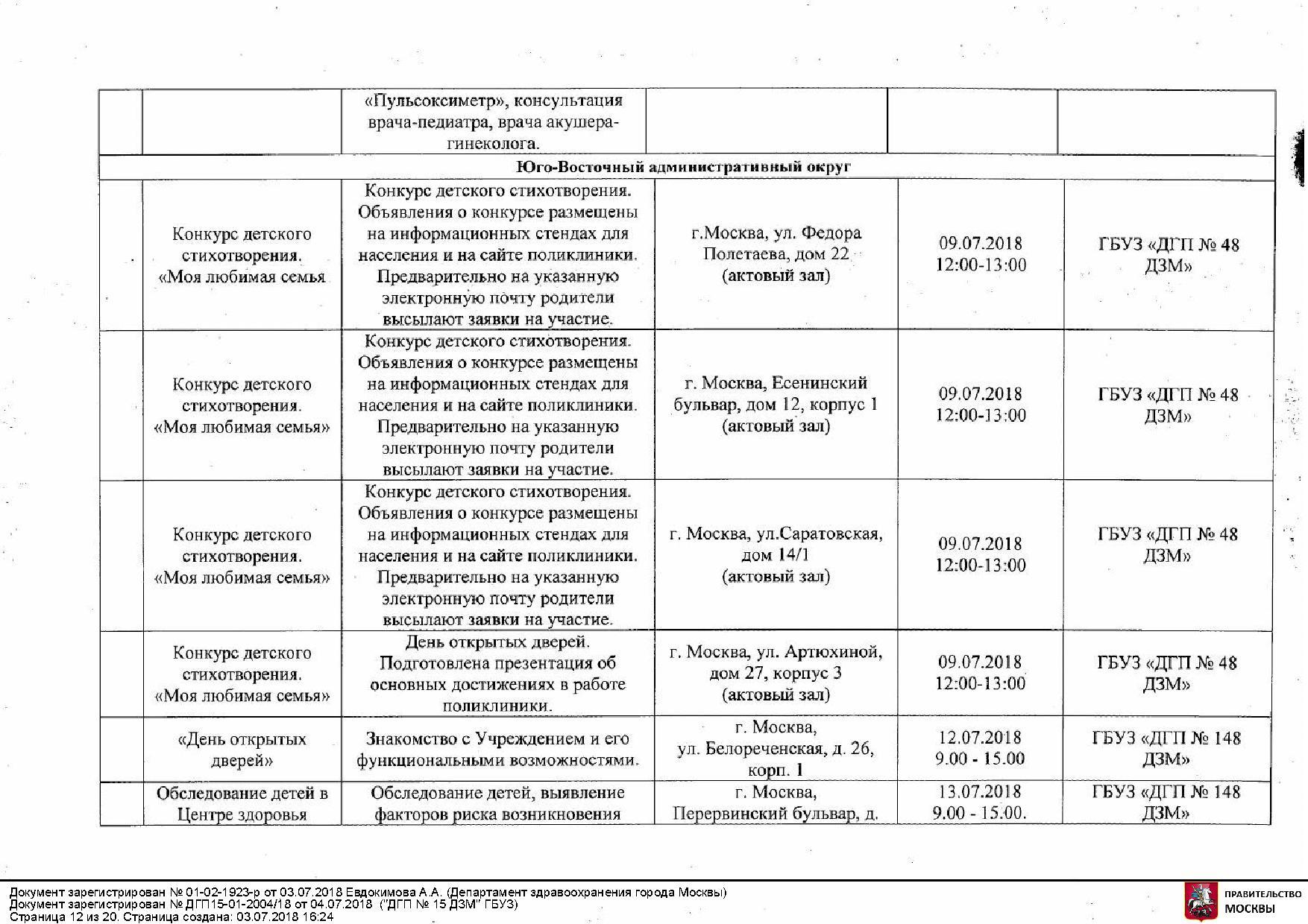 Справка от педиатра Юбилейная улица (деревня Власово) федеральное государственное учреждение санкт-петербургская медицинская академия