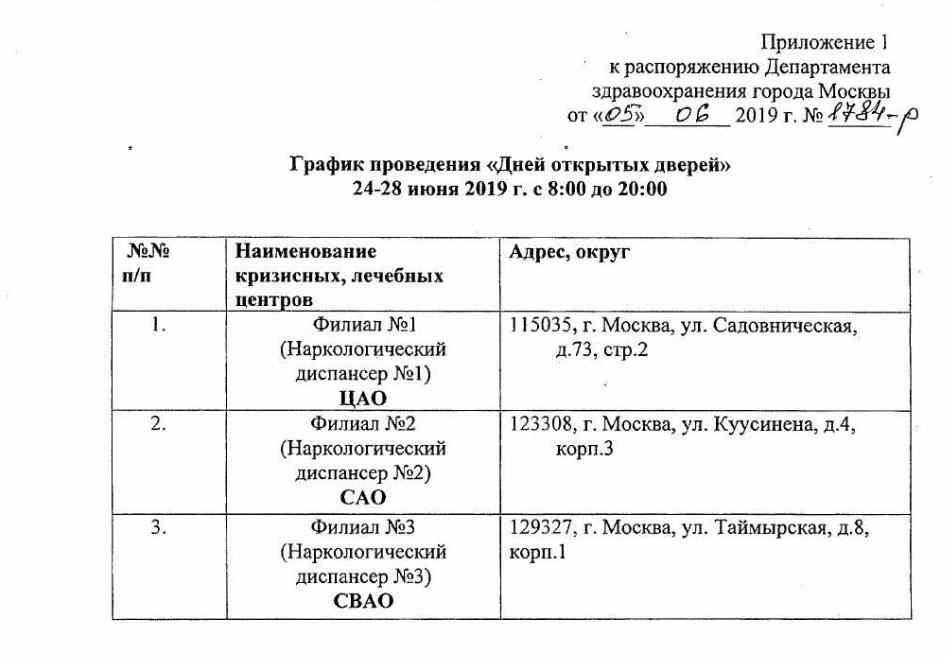 Справка в бассейн в поликлинике бесплатно Москва Царицыно